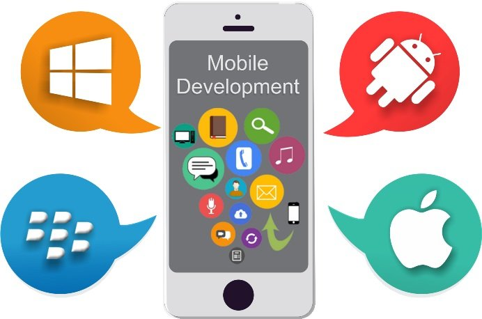 mobile app development inapps vietnam