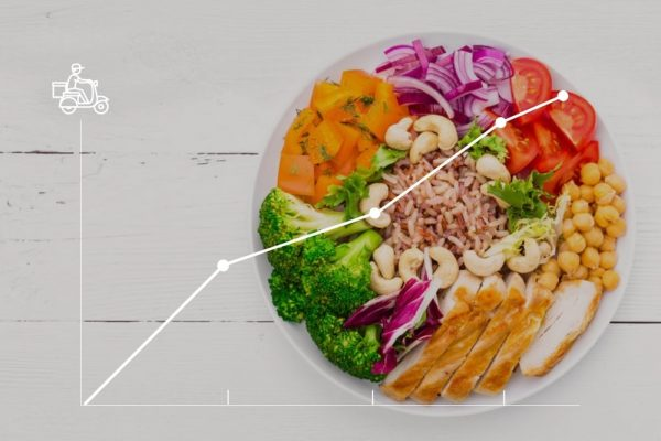 Food_delivery_industry_trends