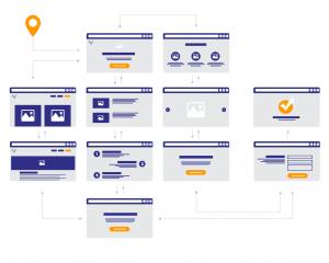 user-behavior-on-website