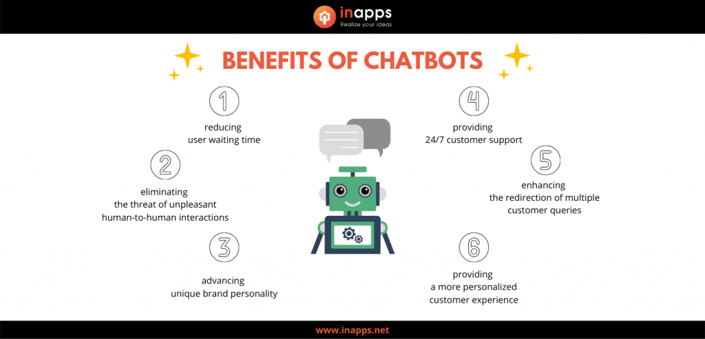 5-ecommerce-trends-benefits-of-chatbots