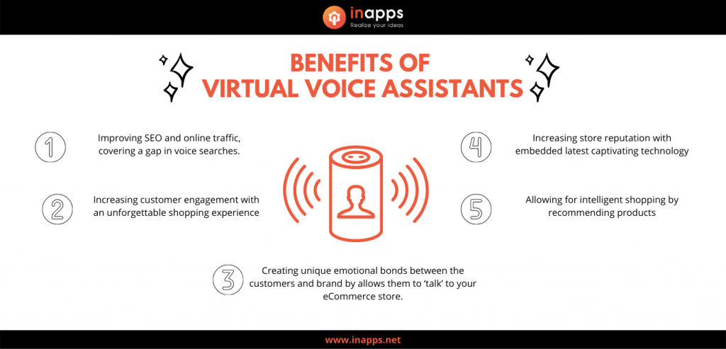 5-ecommerce-trends-benefits-of-virtual-voice-assistants