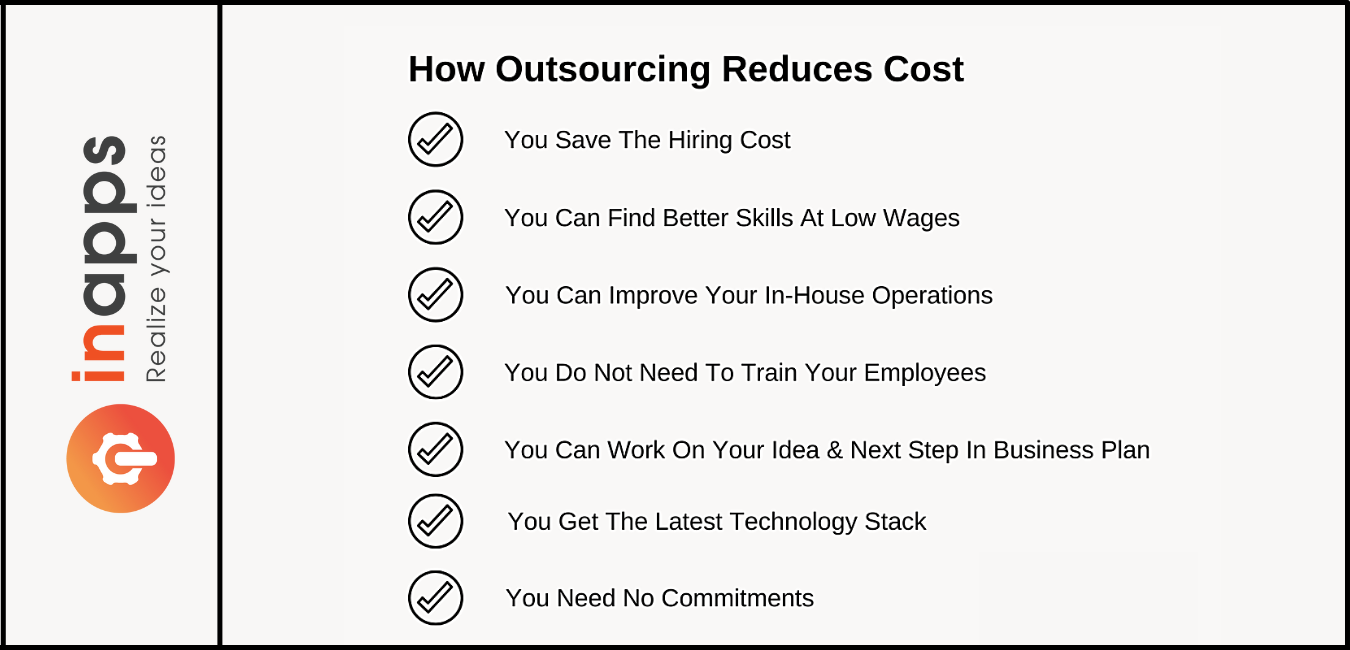 software-outsourcing-cost