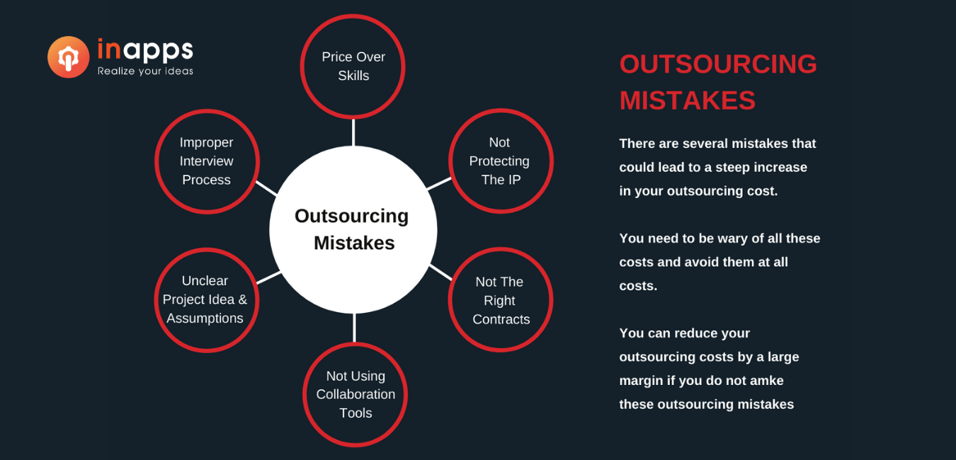 outsourcing-mistakes