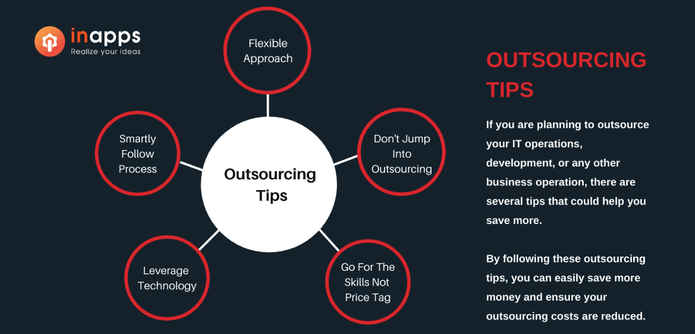 software-outsourcing-tips
