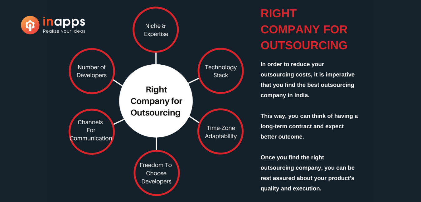outsourcing-company