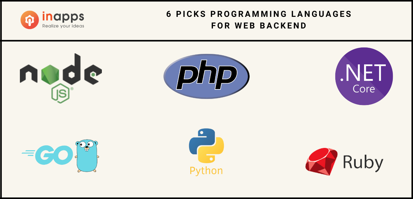 web-backend-programming-languages