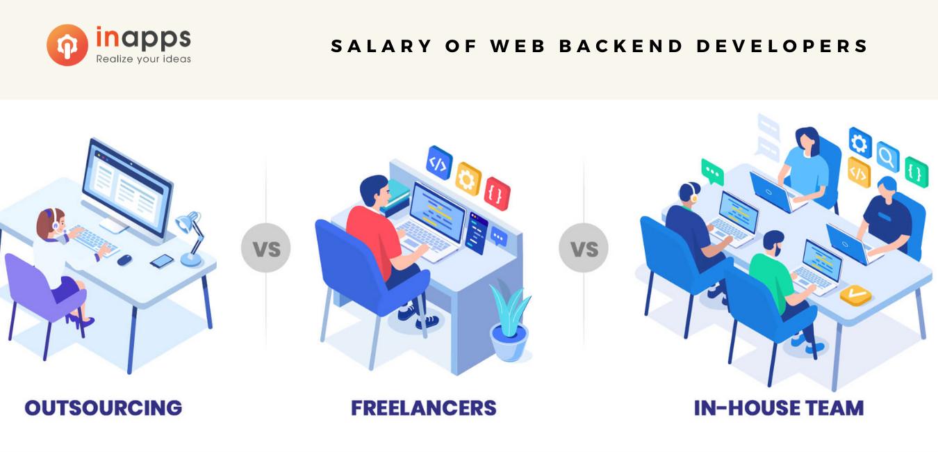 web-backend-development-model