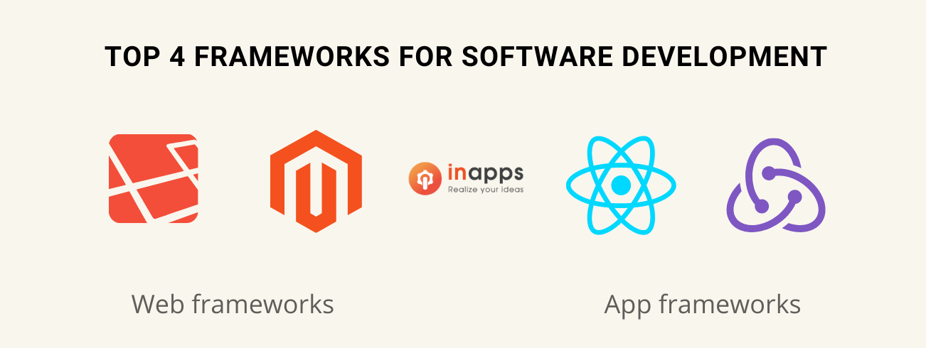 frameworks-for-software-development