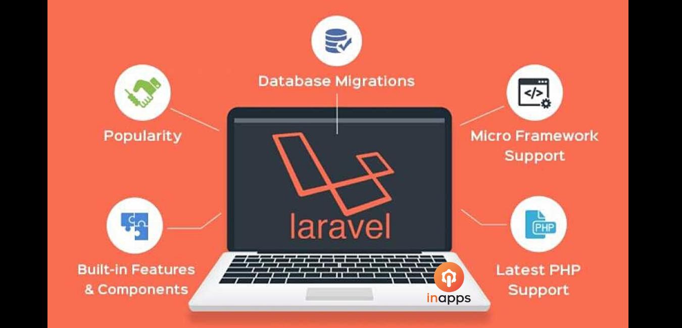 frameworks-for-software-development-laravel