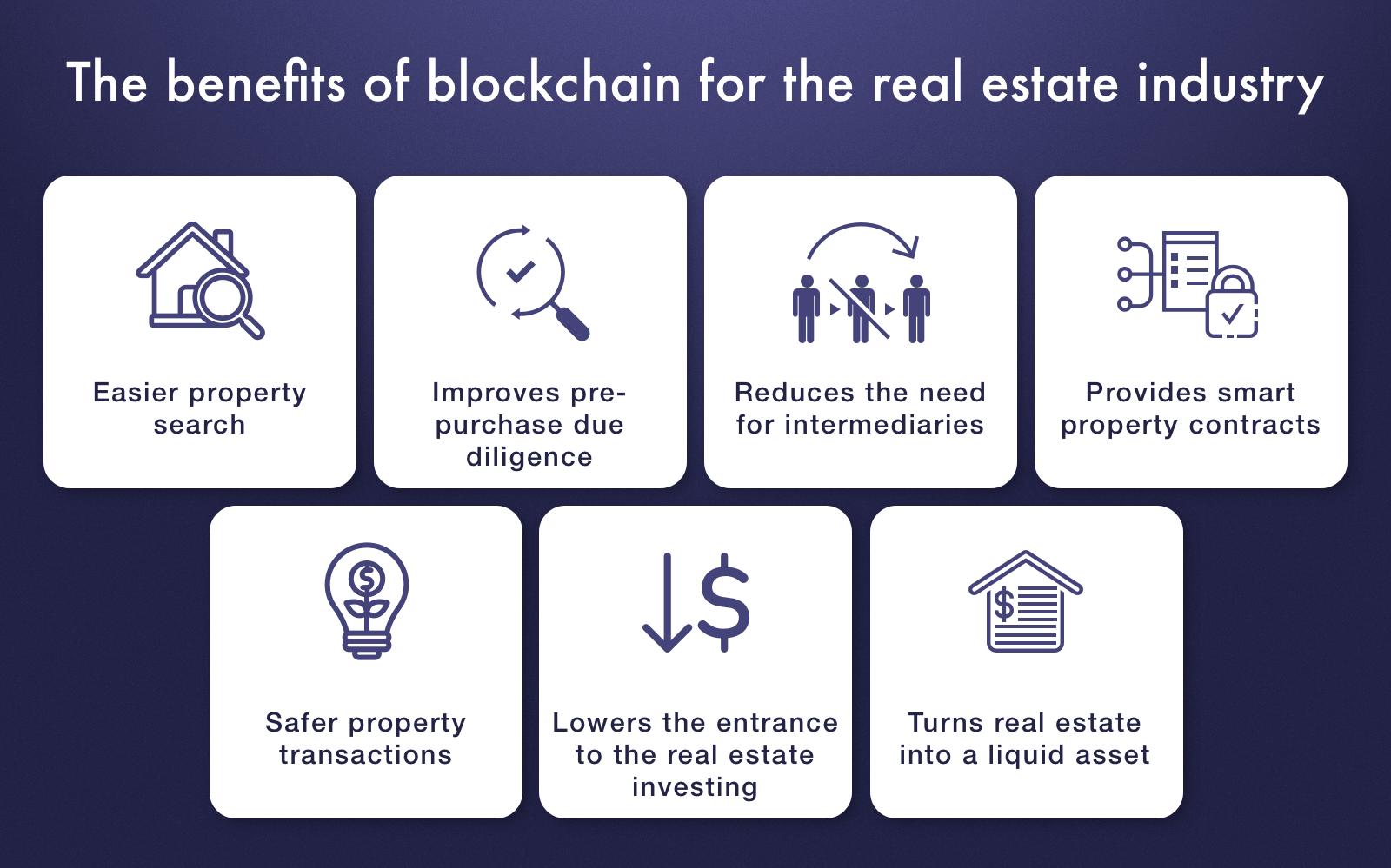 blockchain-in-real-estate